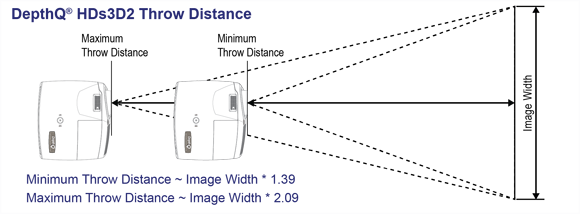 Depthq Hds3d2 Projector Faq